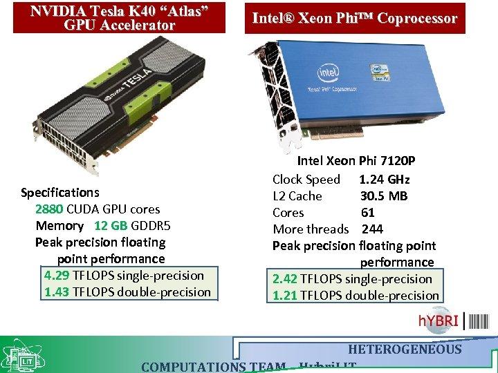 "NVIDIA Tesla K 40 ""Atlas"" GPU Accelerator Intel® Xeon Phi™ Coprocessor Specifications 2880 CUDA"