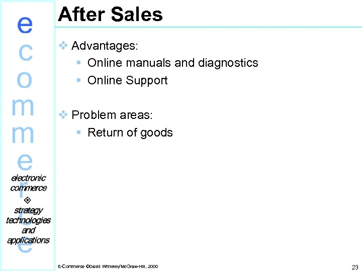 After Sales v Advantages: § Online manuals and diagnostics § Online Support v Problem
