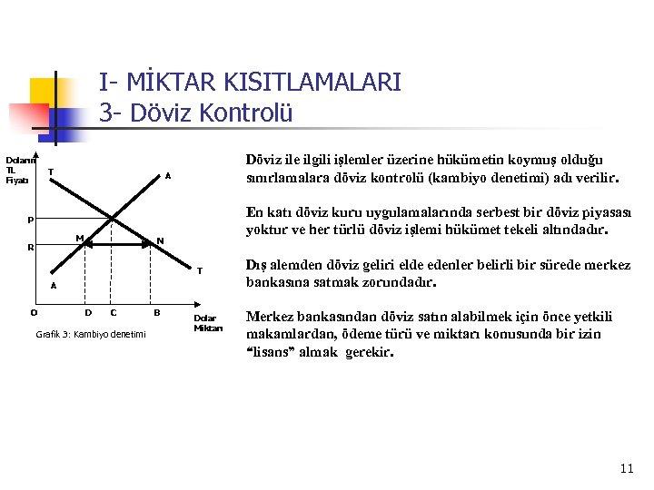 I- MİKTAR KISITLAMALARI 3 - Döviz Kontrolü Doların TL Fiyatı T Döviz ile ilgili