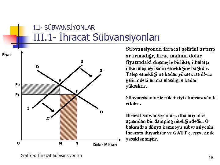 III- SÜBVANSİYONLAR III. 1 - İhracat Sübvansiyonları Sübvansiyonun ihracat gelirini artırıp artırmadığı; ihraç malının