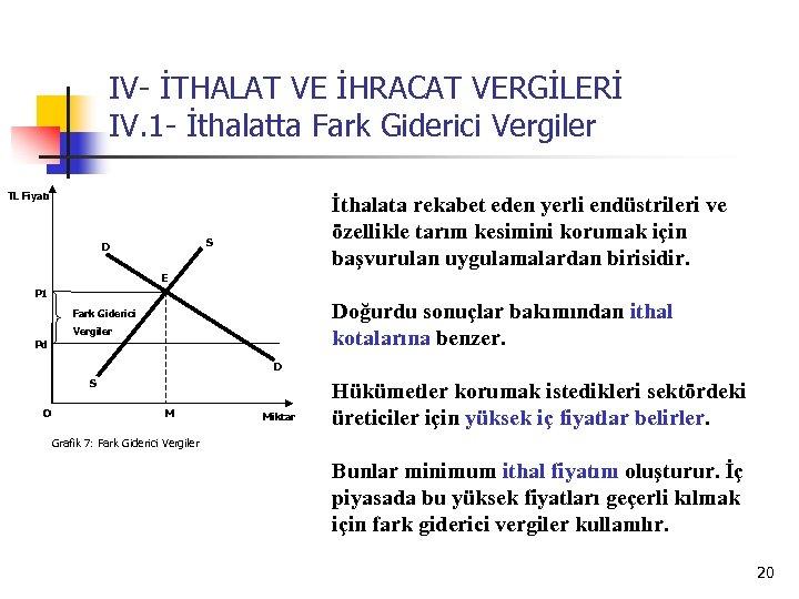 IV- İTHALAT VE İHRACAT VERGİLERİ IV. 1 - İthalatta Fark Giderici Vergiler TL Fiyatı