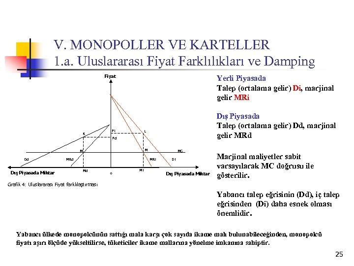 V. MONOPOLLER VE KARTELLER 1. a. Uluslararası Fiyat Farklılıkları ve Damping Fiyat K Yerli