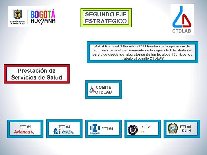 SEGUNDO EJE ESTRATEGICO Art. 4 Numeral 3 Decreto 2323 Orientado a la ejecución de