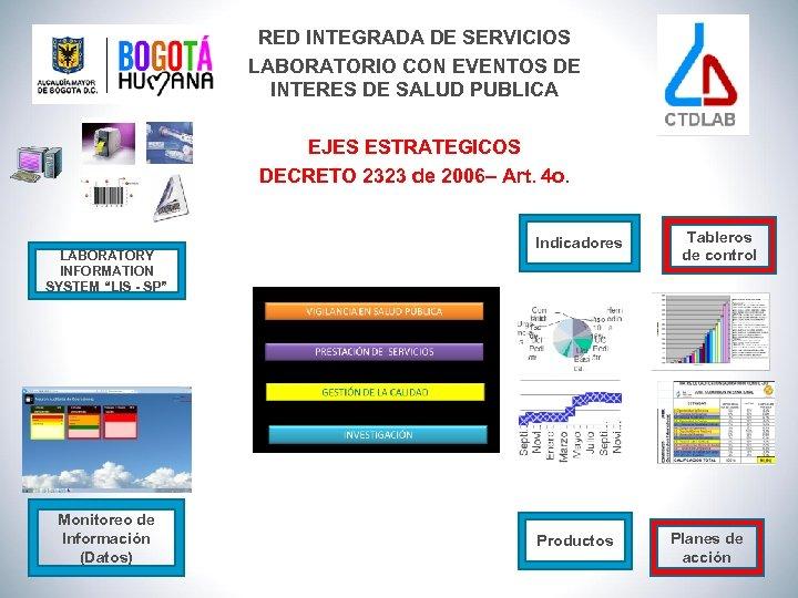 RED INTEGRADA DE SERVICIOS LABORATORIO CON EVENTOS DE INTERES DE SALUD PUBLICA EJES ESTRATEGICOS