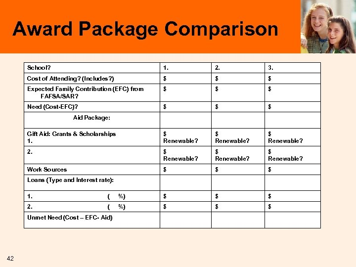 Award Package Comparison School? 1. 2. 3. Cost of Attending? (Includes? ) $ $