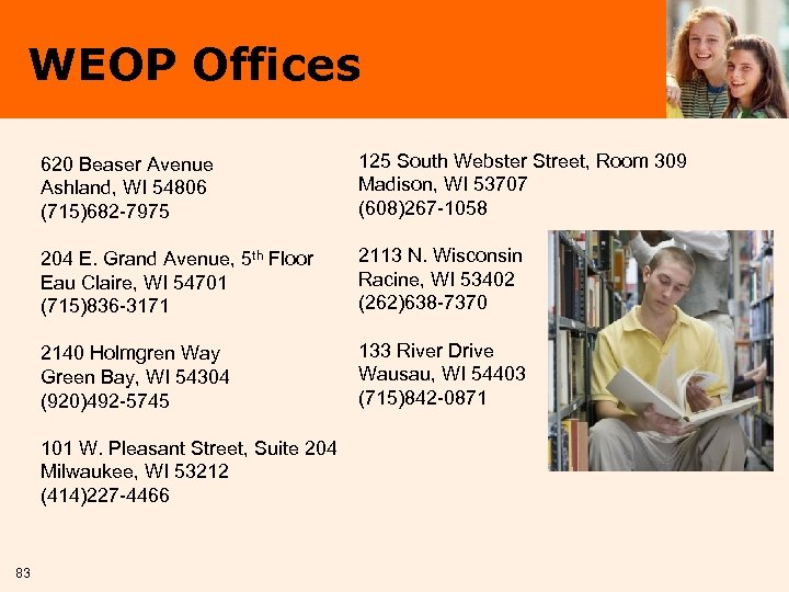 WEOP Offices 620 Beaser Avenue Ashland, WI 54806 (715)682 -7975 125 South Webster Street,