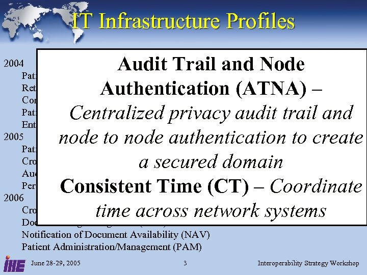 IT Infrastructure Profiles Audit Trail and Node Authentication (ATNA) – Centralized privacy audit trail