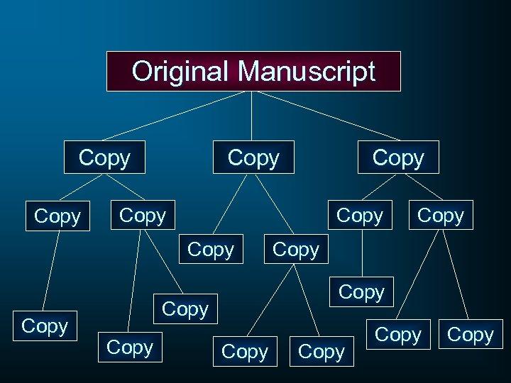 Original Manuscript Copy Copy Copy Copy Copy