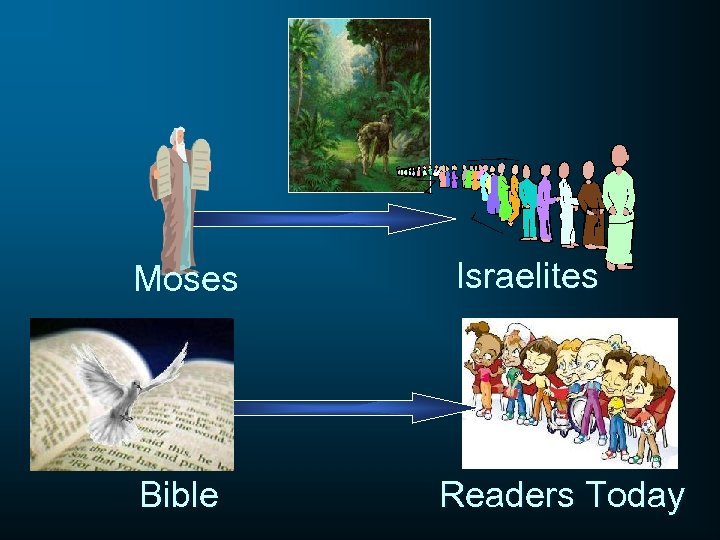 Moses Bible Israelites Readers Today