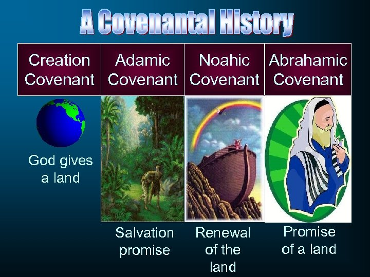 Creation Adamic Noahic Abrahamic Covenant God gives a land Salvation promise Renewal of the