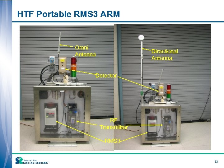HTF Portable RMS 3 ARM Omni Antenna Directional Antenna Detector RF Transmitter RMS 3