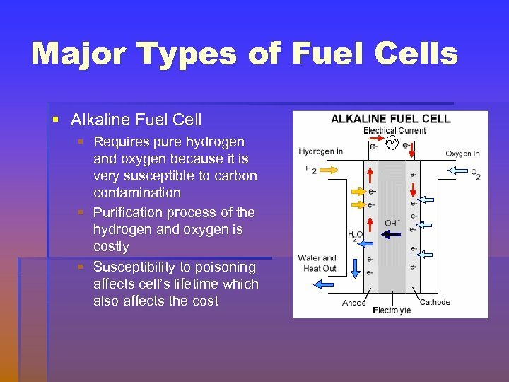Major Types of Fuel Cells § Alkaline Fuel Cell § Requires pure hydrogen and