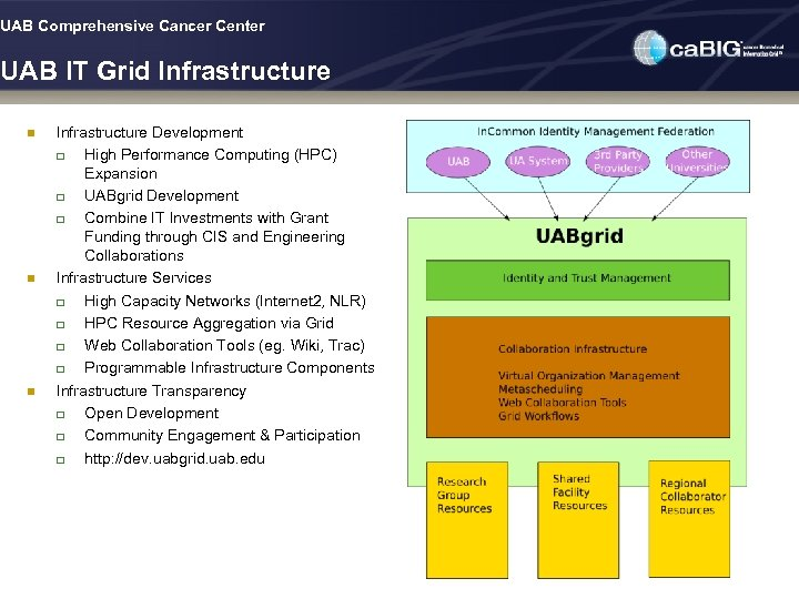 UAB Comprehensive Cancer Center UAB IT Grid Infrastructure Development High Performance Computing (HPC) Expansion