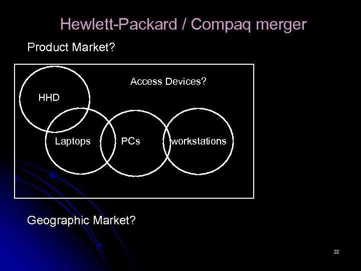 Hewlett-Packard / Compaq merger Product Market? Access Devices? HHD Laptops PCs workstations Geographic Market?
