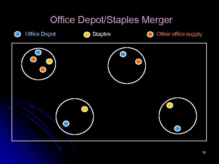 Office Depot/Staples Merger Office Depot Staples Other office supply 24