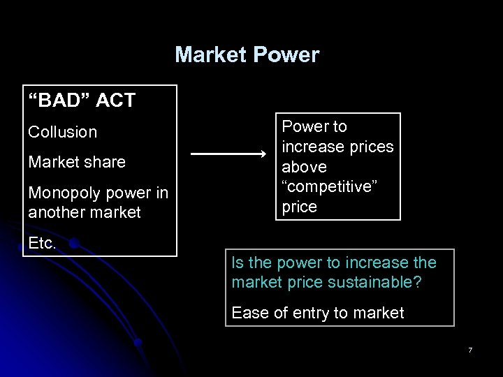 """Market Power """"BAD"""" ACT Collusion Market share Monopoly power in another market Power to"""