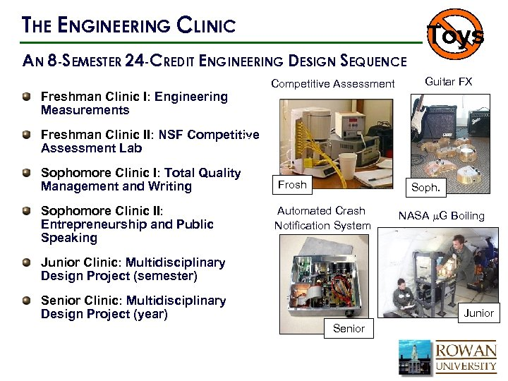 THE ENGINEERING CLINIC Toys AN 8 -SEMESTER 24 -CREDIT ENGINEERING DESIGN SEQUENCE Competitive Assessment