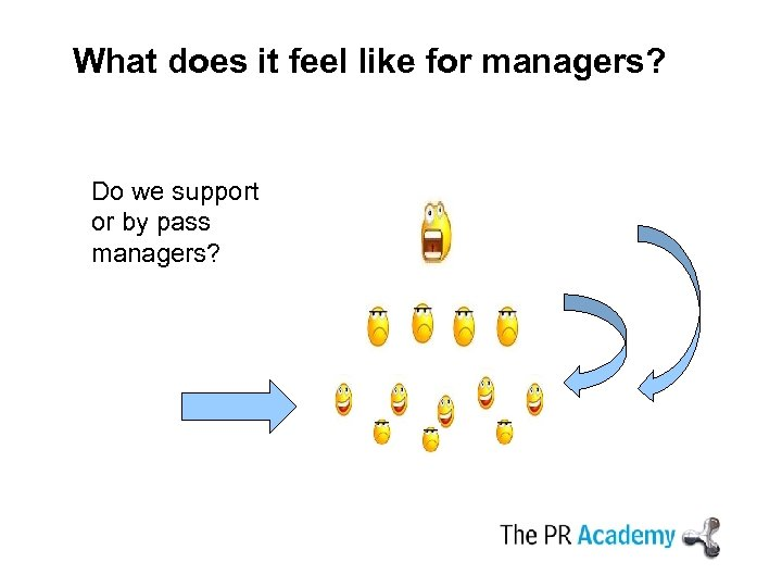 What does it feel like for managers? Do we support or by pass managers?
