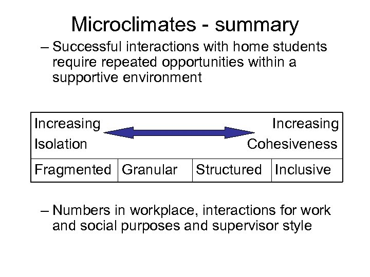 Microclimates - summary – Successful interactions with home students require repeated opportunities within a
