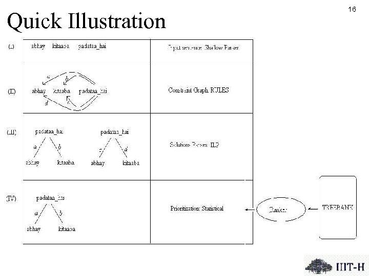 Quick Illustration 16