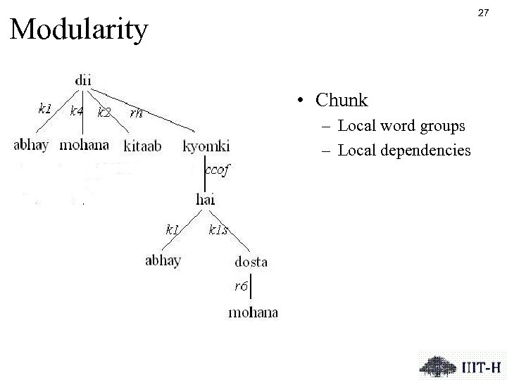27 Modularity • Chunk – Local word groups – Local dependencies