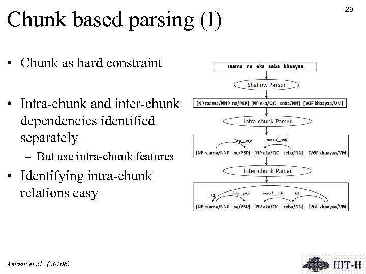 Chunk based parsing (I) • Chunk as hard constraint • Intra-chunk and inter-chunk dependencies