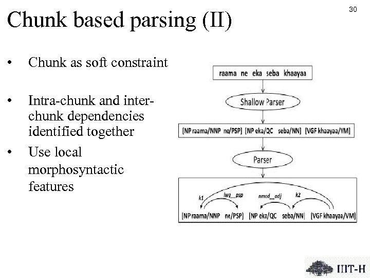 Chunk based parsing (II) • Chunk as soft constraint • Intra-chunk and interchunk dependencies