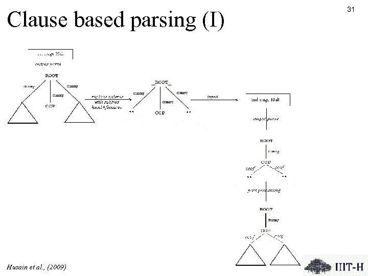 Clause based parsing (I) Husain et al. , (2009) 31