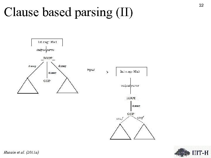 Clause based parsing (II) Husain et al. (2011 a) 32