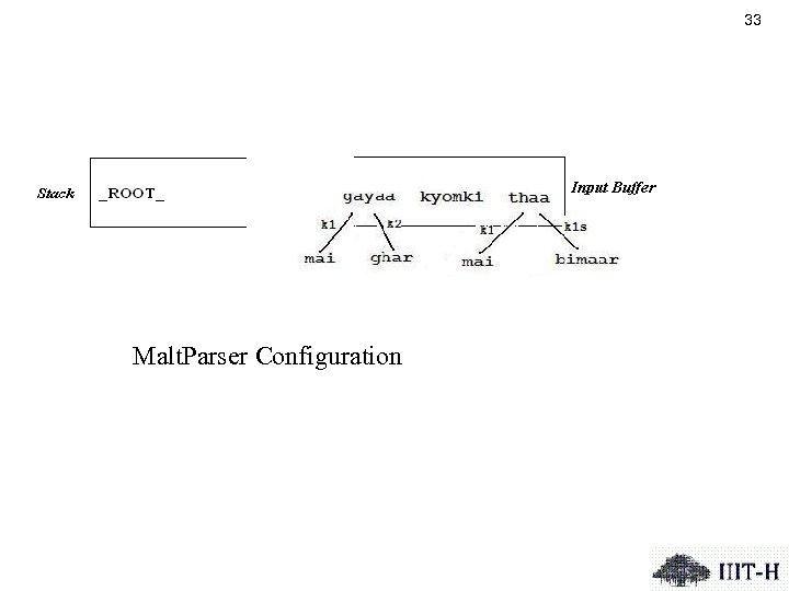 33 Malt. Parser Configuration