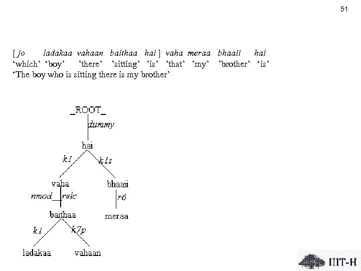 51 [ jo ladakaa vahaan baithaa hai ] vaha meraa bhaaii hai 'which' 'boy'