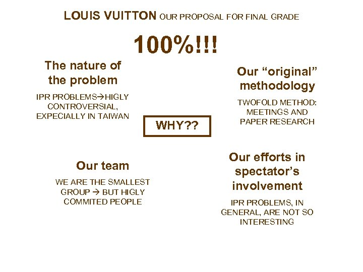 LOUIS VUITTON OUR PROPOSAL FOR FINAL GRADE 100%!!! The nature of the problem IPR