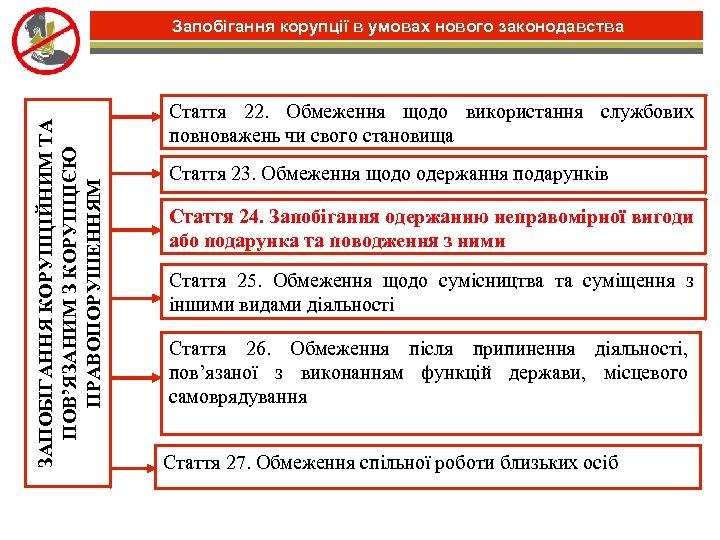 ЗАПОБІГАННЯ КОРУПЦІЙНИМ ТА ПОВ'ЯЗАНИМ З КОРУПЦІЄЮ ПРАВОПОРУШЕННЯМ Запобігання корупції в умовах нового законодавства Стаття