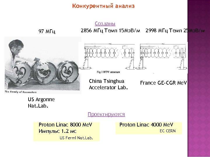 Конкурентный анализ 97 МГц Созданы 2856 МГц Темп 15 Мэ. В/м China Tsinghua Accelerator