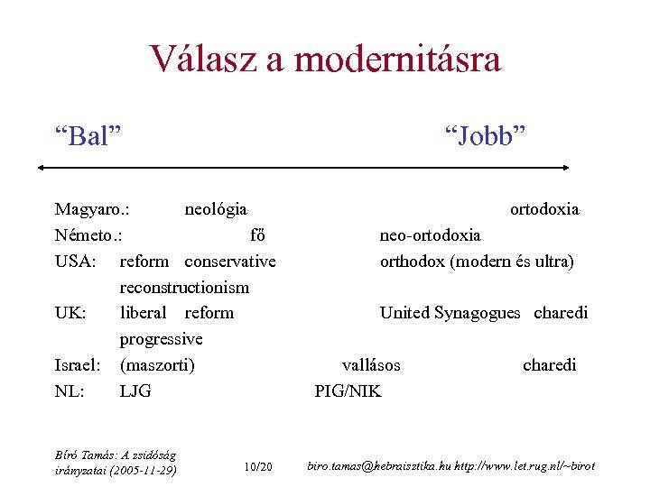 """Válasz a modernitásra """"Bal"""" """"Jobb"""" Magyaro. : neológia Németo. : fő USA: reform conservative"""