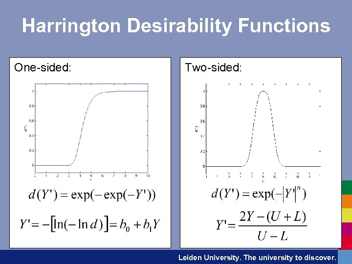 Harrington Desirability Functions One-sided: Two-sided: Leiden University. The university to discover.