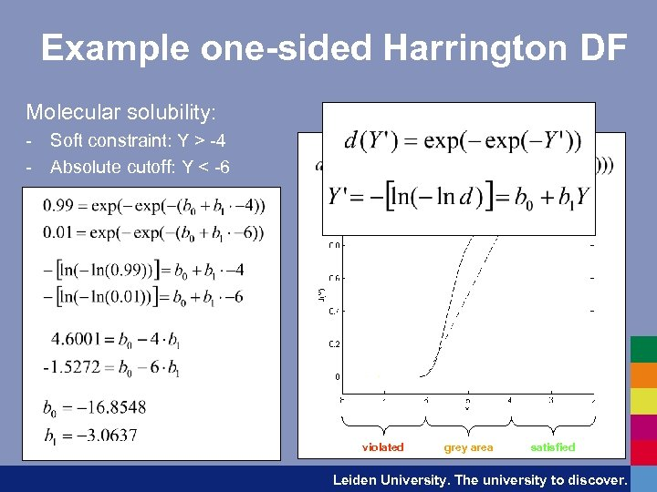 Example one-sided Harrington DF Molecular solubility: - Soft constraint: Y > -4 - Absolute
