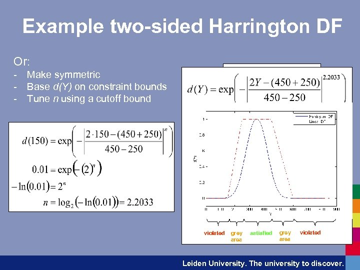 Example two-sided Harrington DF Or: - Make symmetric - Base d(Y) on constraint bounds