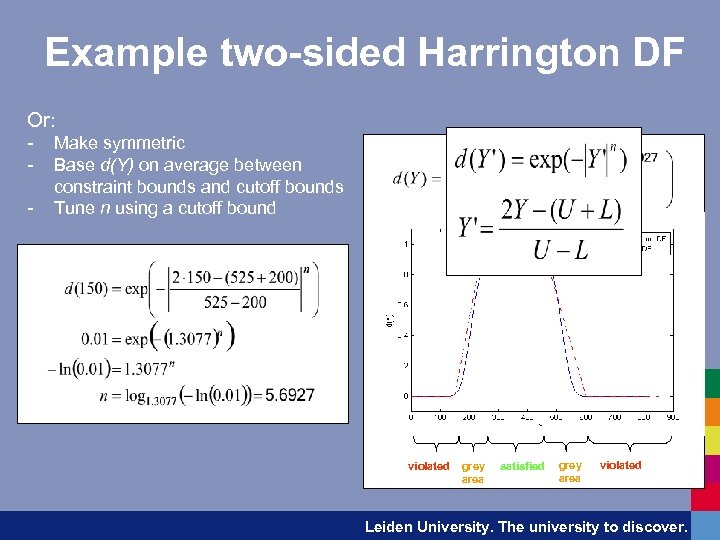 Example two-sided Harrington DF Or: - Make symmetric Base d(Y) on average between constraint