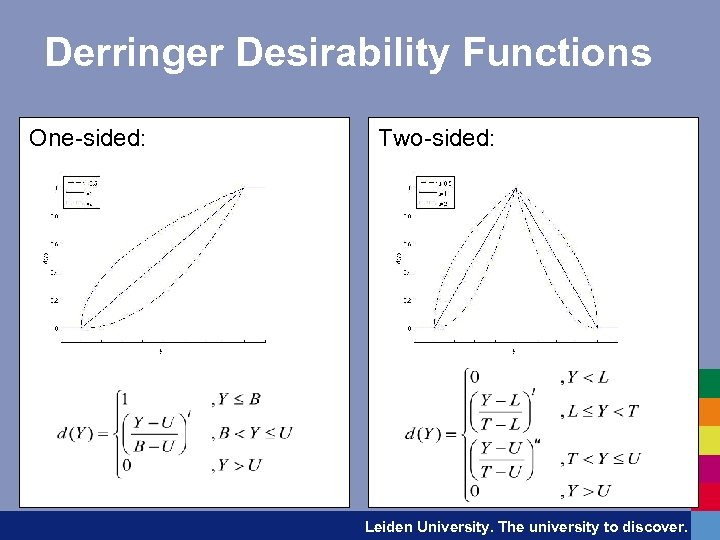 Derringer Desirability Functions One-sided: Two-sided: Leiden University. The university to discover.