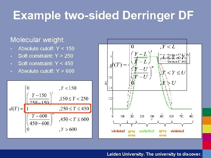 Example two-sided Derringer DF Molecular weight: - Absolute cutoff: Y < 150 Soft constraint: