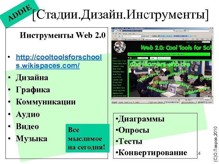 AD IE D [Стадии. Дизайн. Инструменты] Инструменты Web 2. 0 • • • Дизайна