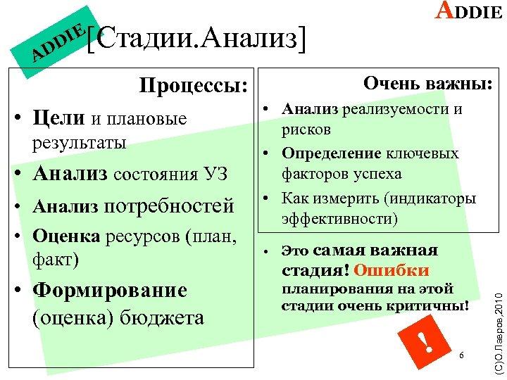 ADDIE [Стадии. Анализ] IE DD Процессы: • Цели и плановые результаты • Анализ состояния
