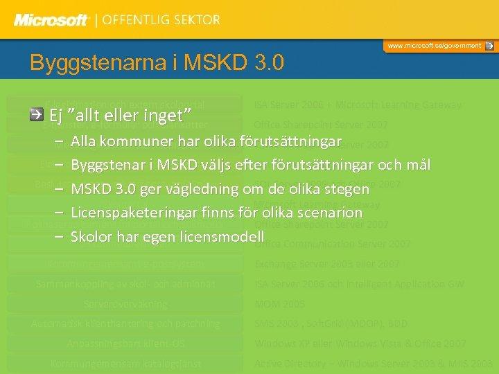 www. microsoft. se/government Byggstenarna i MSKD 3. 0 E-legitimation och extern skolportal ISA Server