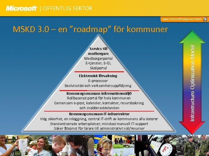 www. microsoft. se/government Service till medborgare Medborgarportal E-tjänster, E-ID, Skolportal Elektronisk förvaltning E-processer Beslutsstöd