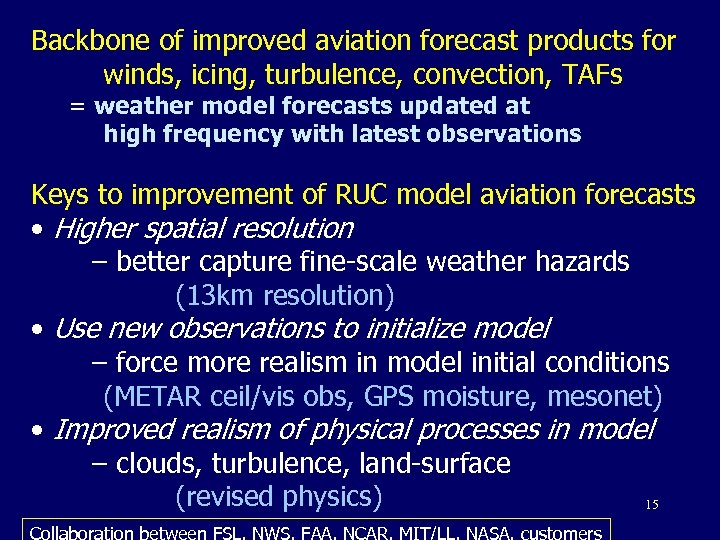 Backbone of improved aviation forecast products for winds, icing, turbulence, convection, TAFs = weather