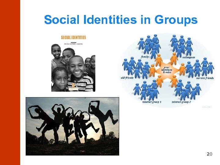 Social Identities in Groups 20