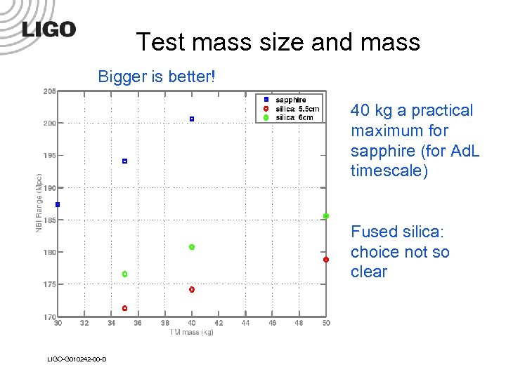 Test mass size and mass Bigger is better! 40 kg a practical maximum for