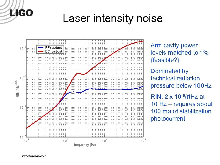 Laser intensity noise Arm cavity power levels matched to 1% (feasible? ) Dominated by