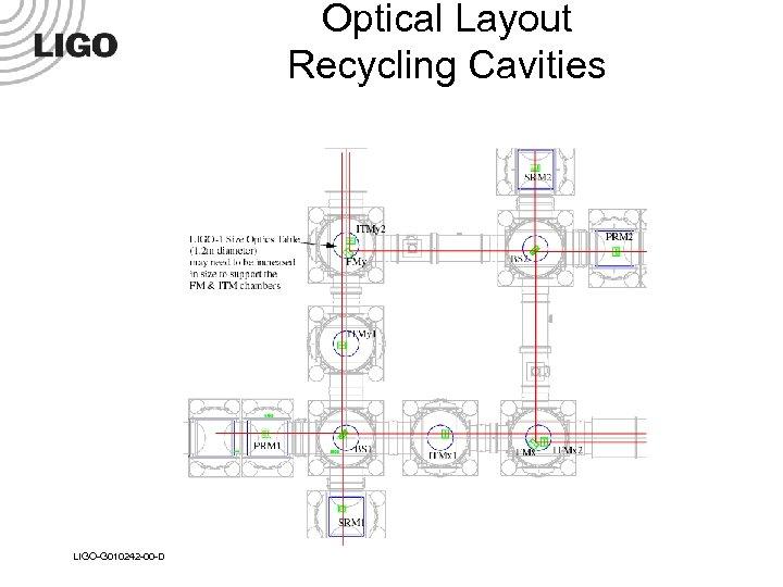 Optical Layout Recycling Cavities LIGO-G 010242 -00 -D